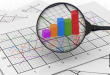 Маркетинговый анализ рынка