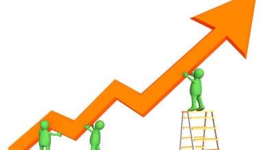 Прогноз продаж. Методы прогнозирования продаж
