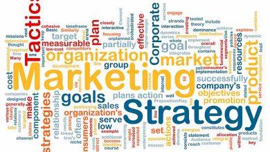 Маркетинговая стратегия компании