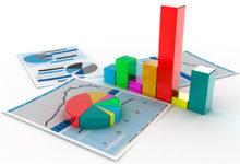 Маркетинговый анализ товара