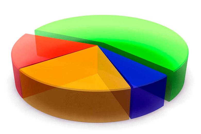 Каналы распределения товаров