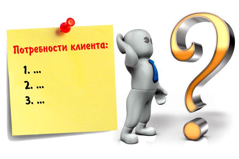 Скрипт «Эффективные вопросы для выявления потребностей и интересов клиента»