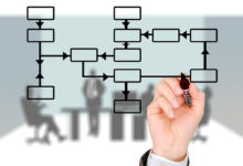 Структура эффективной презентации