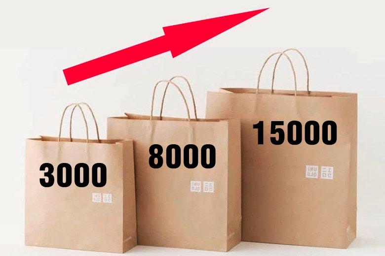 Как увеличить средний чек в магазине быстро и без вложений?