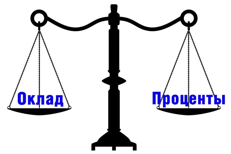 Зарплата продавца-консультанта: оклад или процент с продаж