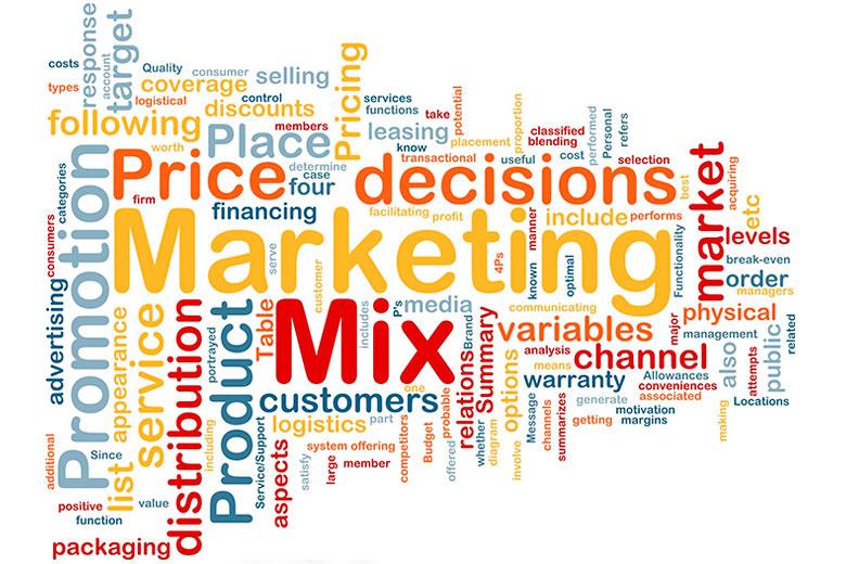 Photo of Комплекс маркетинга (маркетинг микс, маркетинговая смесь, концепция «4Р»)