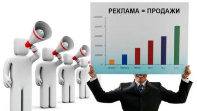 Организация и планирование рекламной кампании