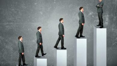 Стратегические цели компании